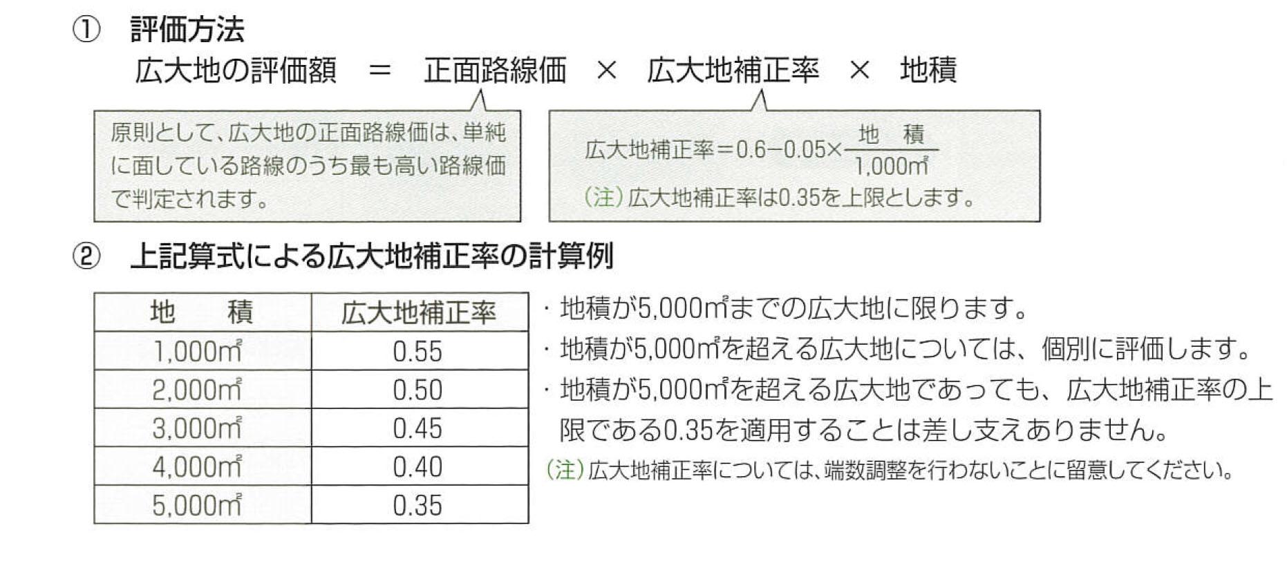 土地有効活用による節税-2(図1)